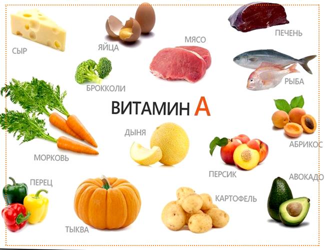 дефицит витамина а