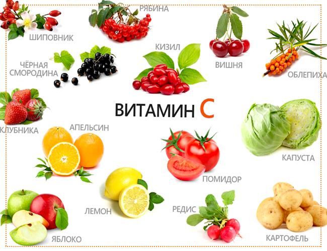 когда начинать принимать витамин С