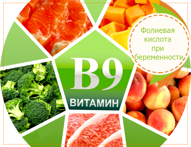 витамины с фолиевой кислотой при планировании беременности